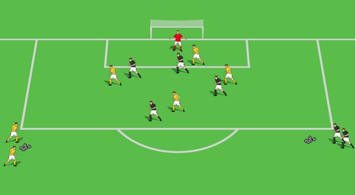 How football solved a locus problem